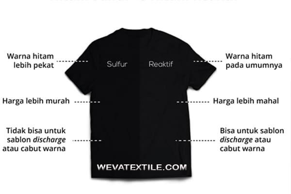 Kain Combed Reaktif - Weva Textile